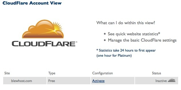 how to get the country of a cloudflare website